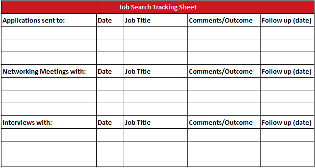 Job Search Tracking Sheet
